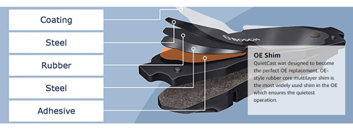 Bosch QuietCast: One of the best brake pads for Nissan Altima, and even Quest too.